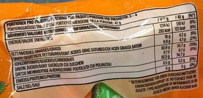 Sugus sans sucre - Informations nutritionnelles - fr