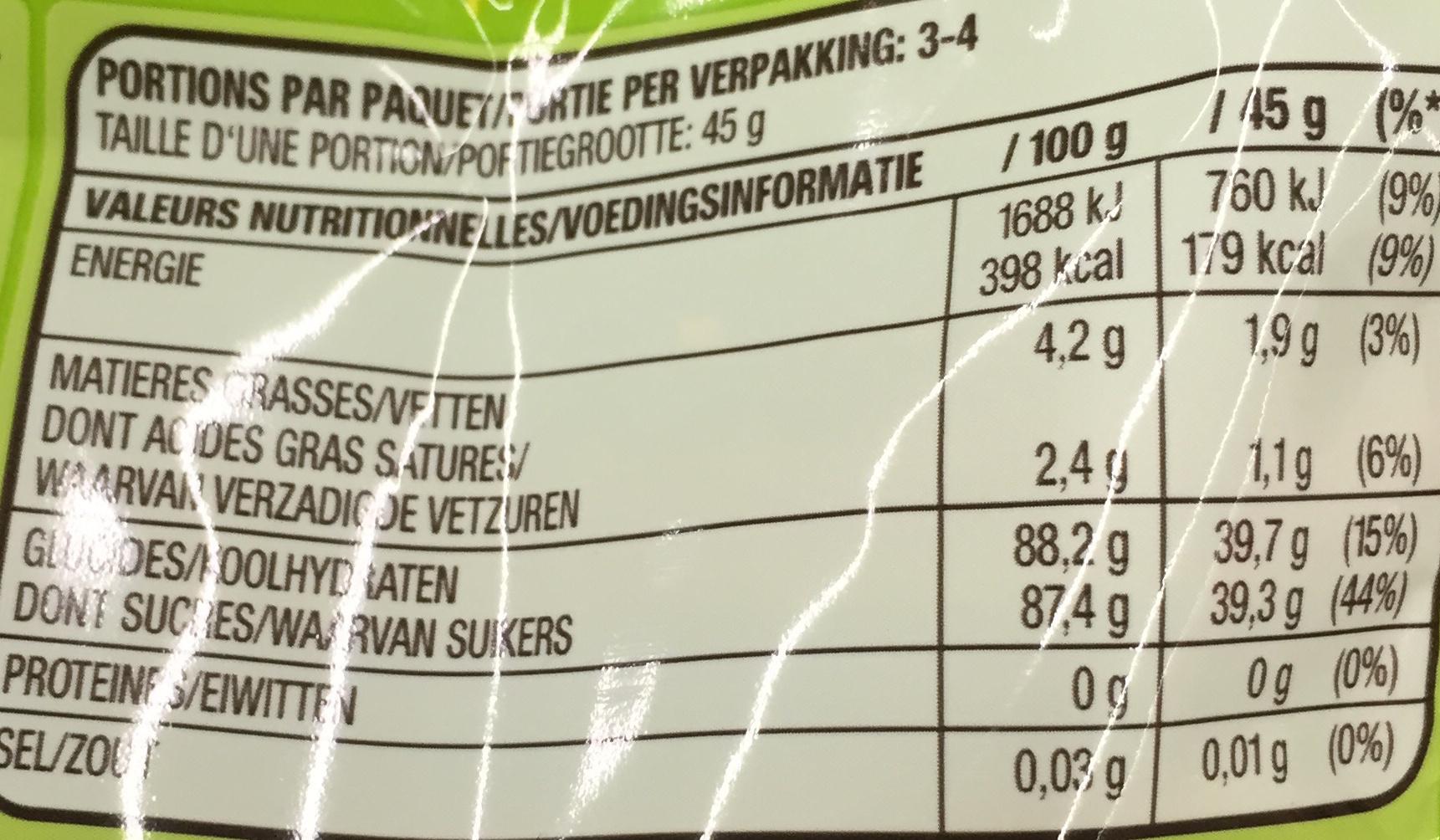 Crazy Sours - Informations nutritionnelles - fr