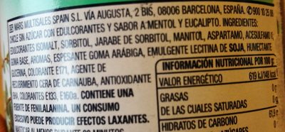 Chicles sabor eucalipto - Ingredients