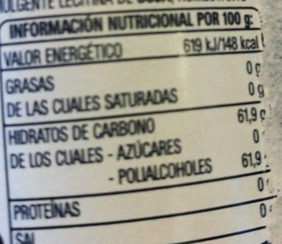 Chicles sabor eucalipto - Voedingswaarden