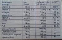 Gelenk 1000 - Nutrition facts - de