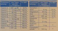 Tabletten mit Granatapfelextrakt - Nährwertangaben - de