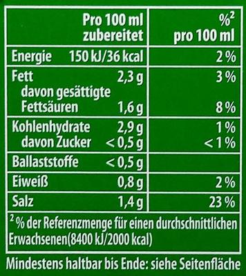 klarer Bratensaft - Informations nutritionnelles