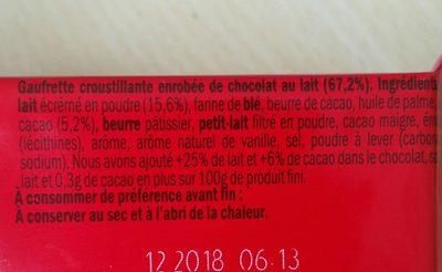 Kit Kat - Ingredients
