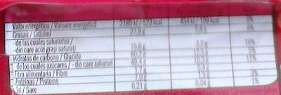 KitKat - Informação nutricional