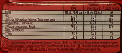Nestlé KitKat - Nutrition facts