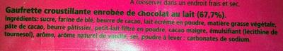 Kit Kat - Ingrédients