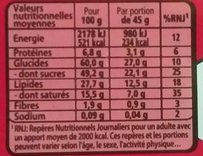 Kit Kat - Informations nutritionnelles - fr