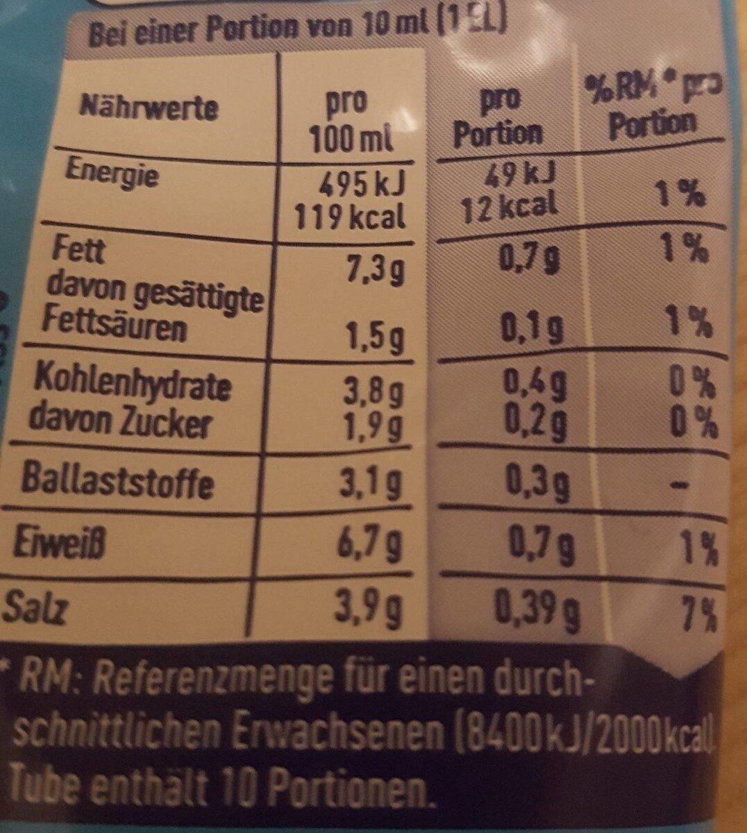 Thomy mittelscharfer  Delikatesse Senf - Informations nutritionnelles - de