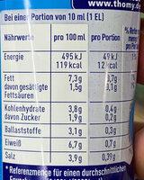 Mittelscharfer Delikatess Senf - Voedingswaarden - de