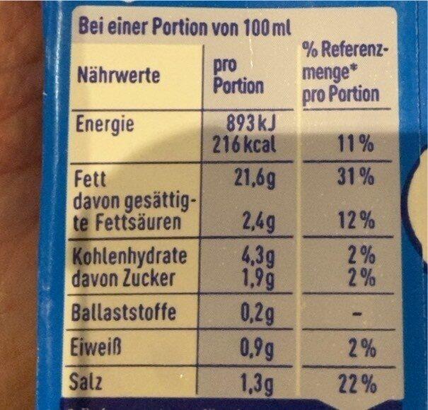 Sauce Hollondaise - Valori nutrizionali - de