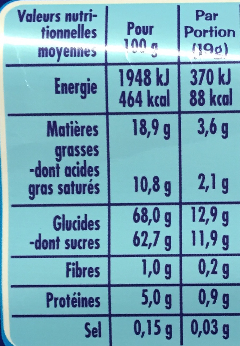 Smarties Candy Nutrition Facts - Nutrition Ftempo Smarties Candy Nutrition