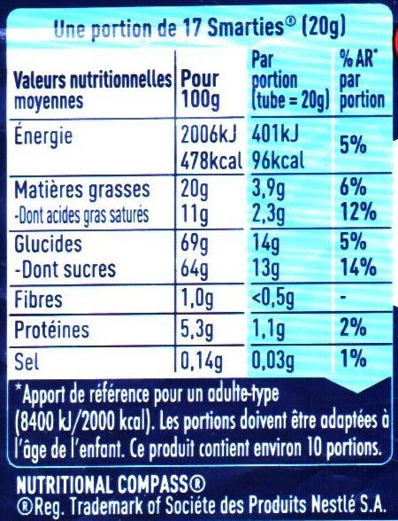 Smarties® x5 - Nutrition facts