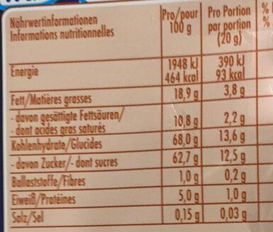 Smarties® x5 - Informations nutritionnelles - fr