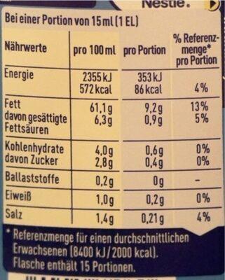 Sandwichcreme - Valori nutrizionali - de