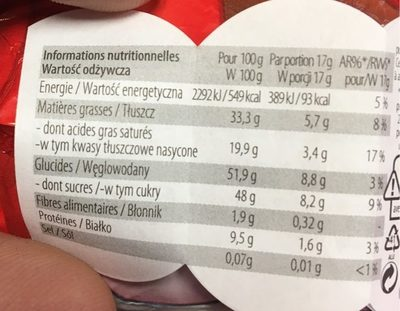 Lapin Kit Kat - Informations nutritionnelles - fr