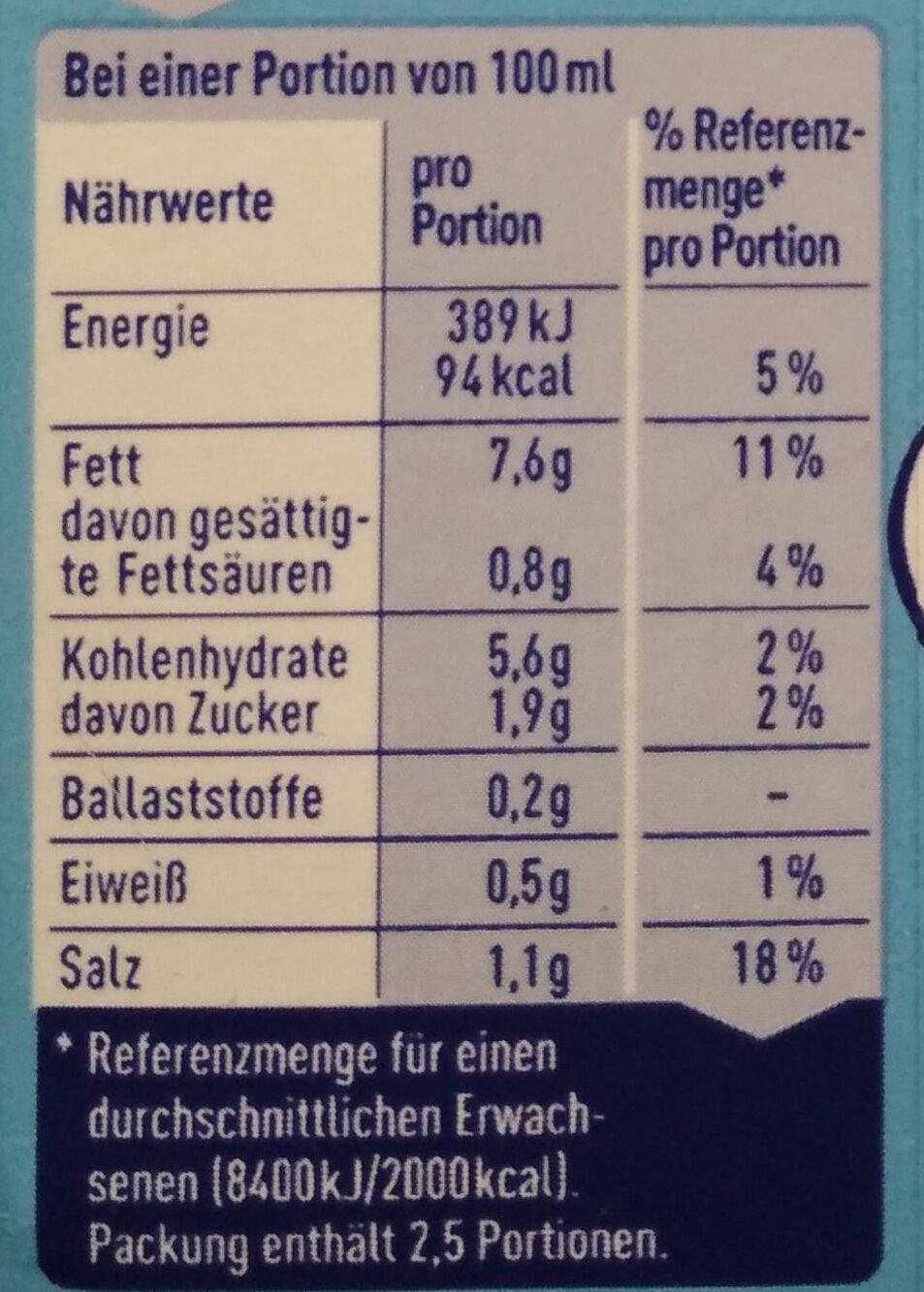 Les Sauces Hollandaise leicht - Valori nutrizionali - de