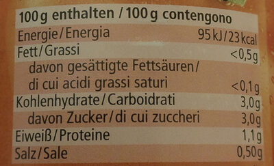 Tomaten Stückig - Informations nutritionnelles - de