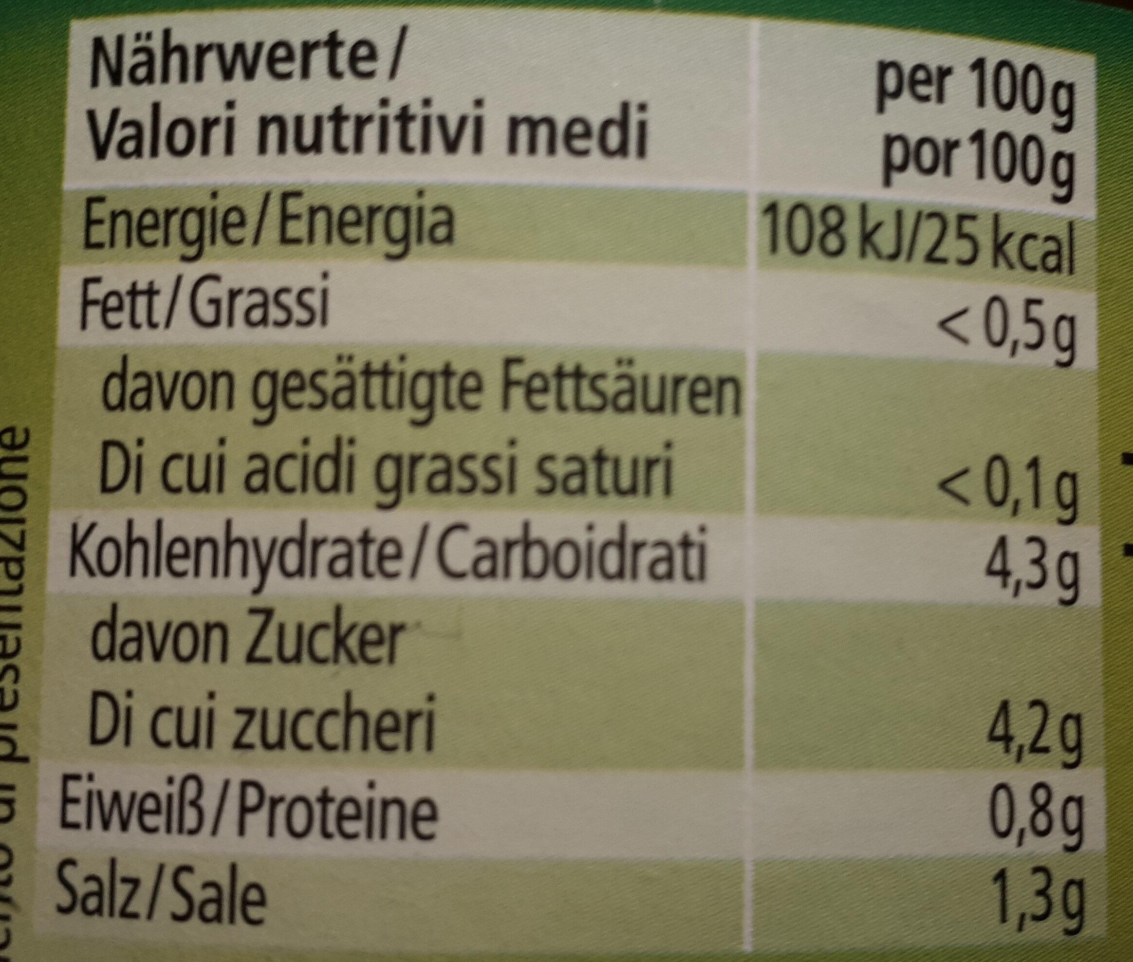 Essiggurken - Nutrition facts - de