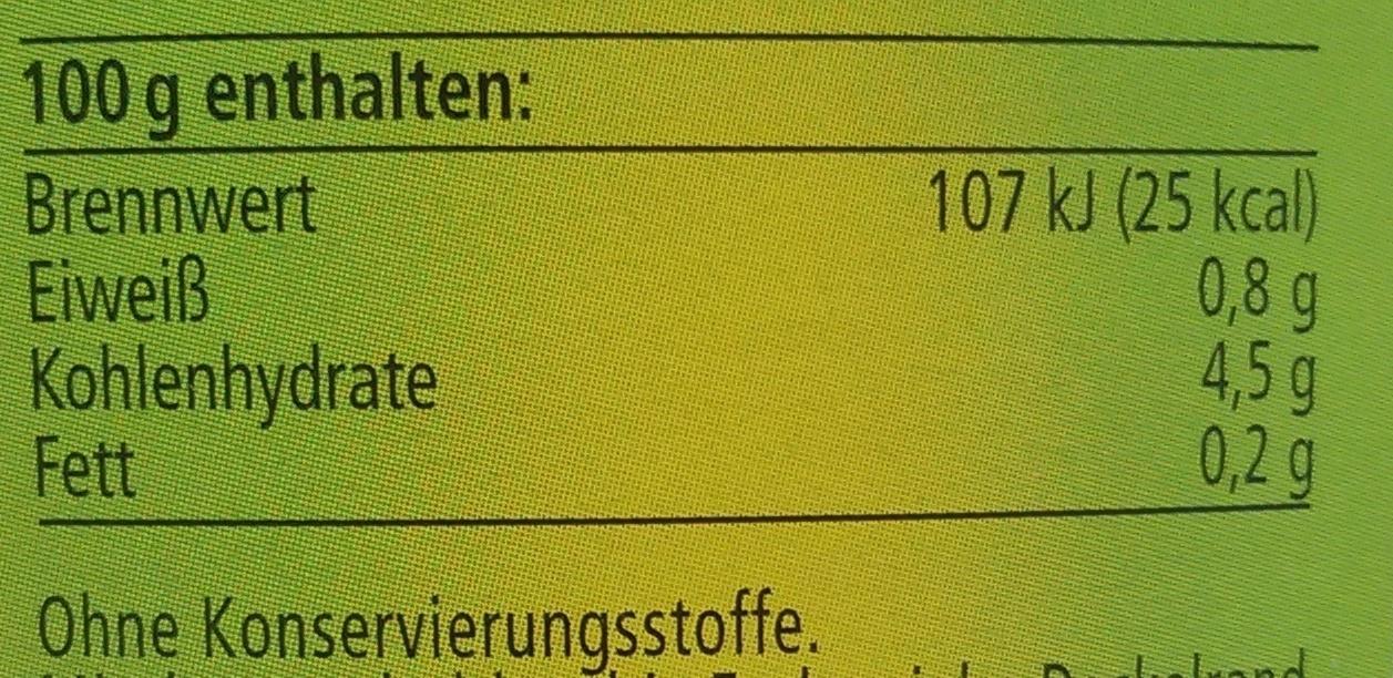 Hengstenberg Knax al estilo bávaro - Voedigswaarden