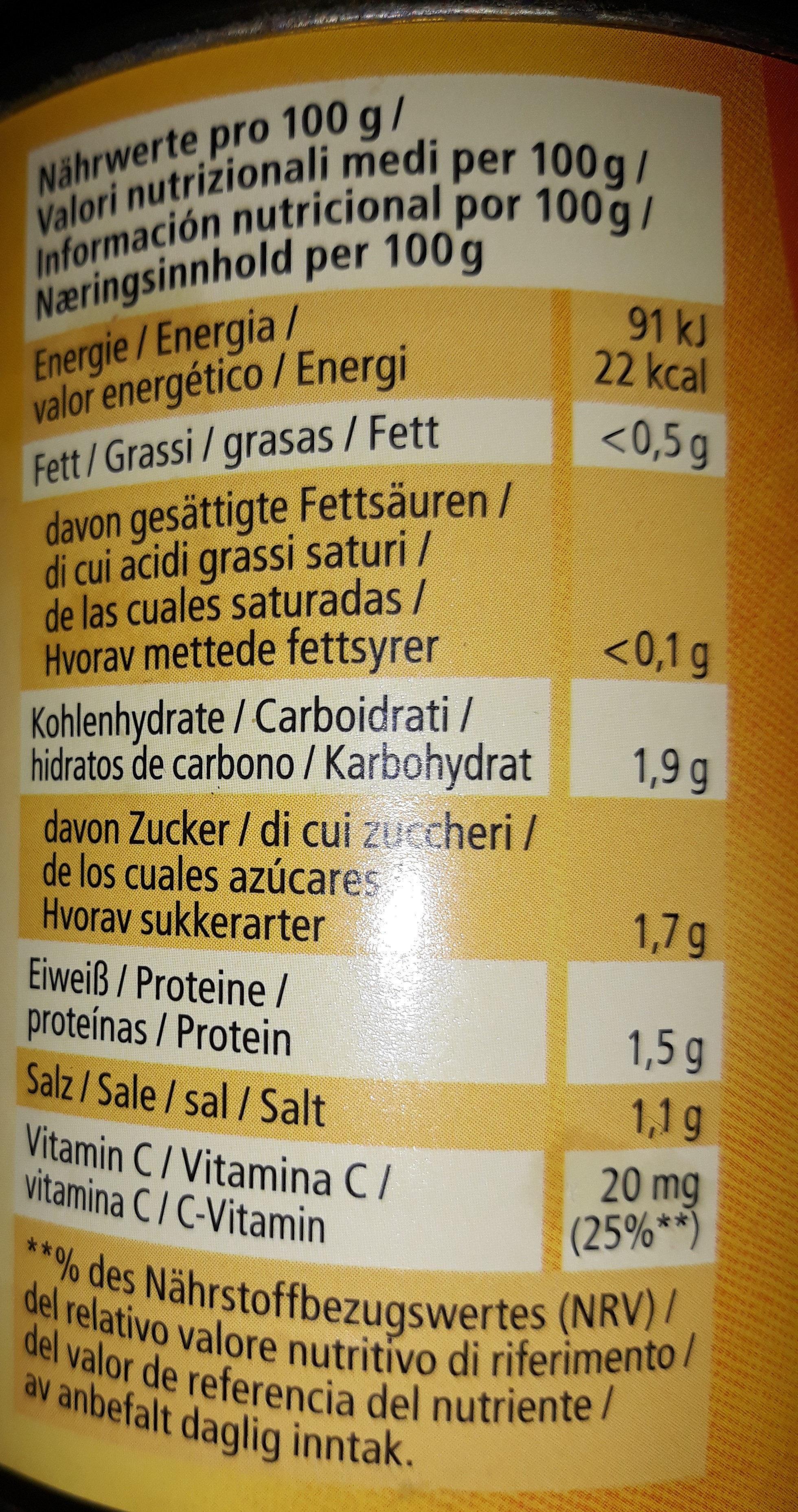 Crauti delicati al vino bianco - Informations nutritionnelles