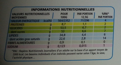 Kinder Chocolat - Nutrition facts