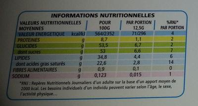 Chocolate - Valori nutrizionali - fr