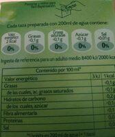 Te verde - Voedingswaarden