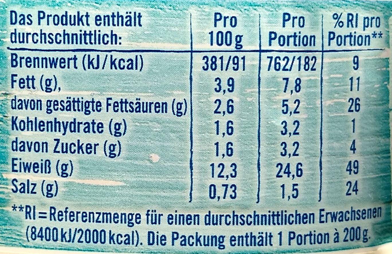 Hüttenkäse® Original - Nutrition facts - de