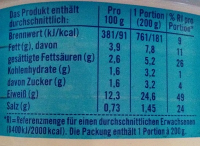 Hüttenkäse original - Informations nutritionnelles