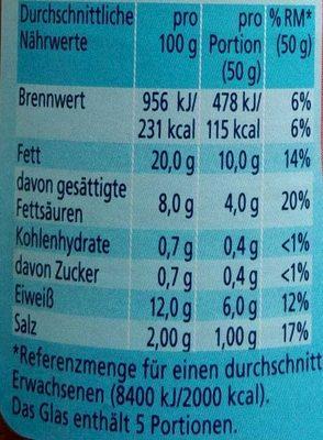 Bockwurst in zarter Eigenhaut - Informations nutritionnelles