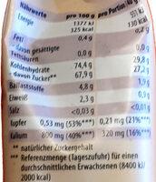Korinthen - Informations nutritionnelles - de