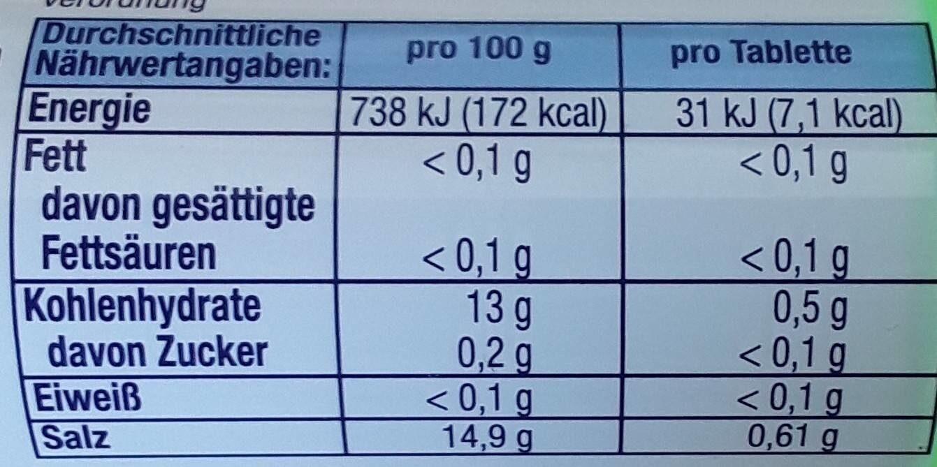 Magnesium - Valori nutrizionali - de