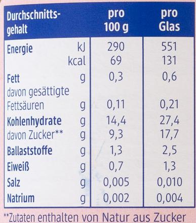 Aprikose in Apfel - Informations nutritionnelles - de