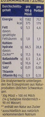 Bio Kindermüsli Banane-Erdbeere - Nährwertangaben