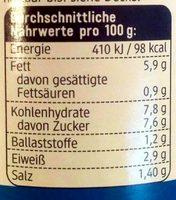 Ricotta percorino - Informations nutritionnelles - de