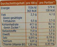 Grieß Getreidebrei - Informations nutritionnelles