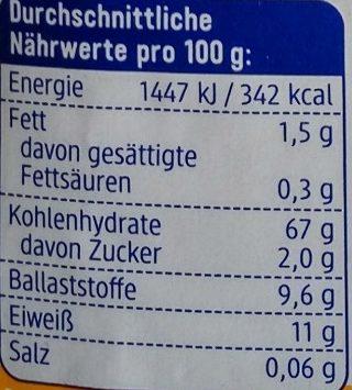 Bulgur - Hranljiva vrednost
