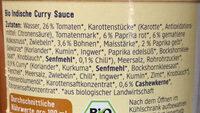 Indische Curry Sauce - Ingredients