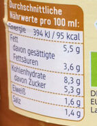 Indische Curry Sauce - Nutrition facts