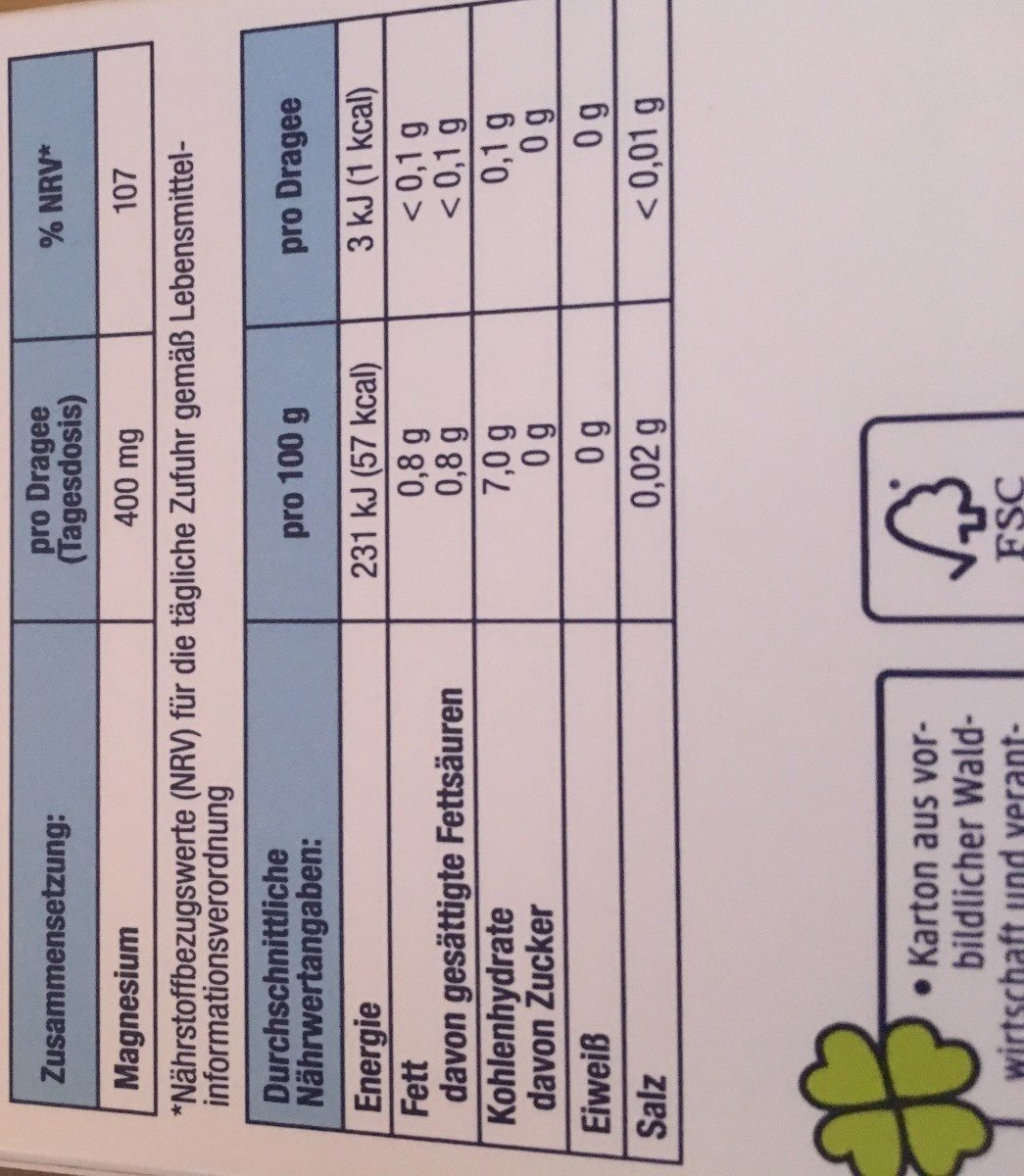 Magnesium Dragees 400 - Ingrédients