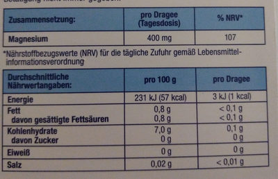 Magnesium Dragees 400 - Informations nutritionnelles