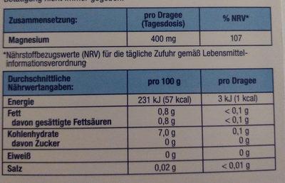 Magnesium Dragees 400 - Nährwertangaben - de