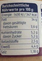 Streichcreme Aubergine - Nutrition facts