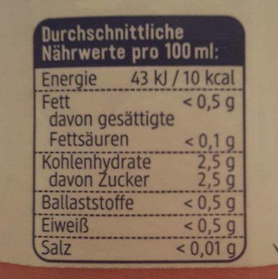 Eistee - Weißer Tee Pfirsich & Himbeere - Informations nutritionnelles