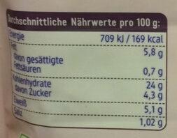 Orientalischer Bulgur mit Gemüse - Nutrition facts