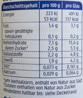 Couscous Gemüsepfanne - Nutrition facts