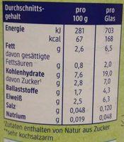 Babylove Kindermenue, Karottenreis Mit Mango-kokos. .. - Nutrition facts