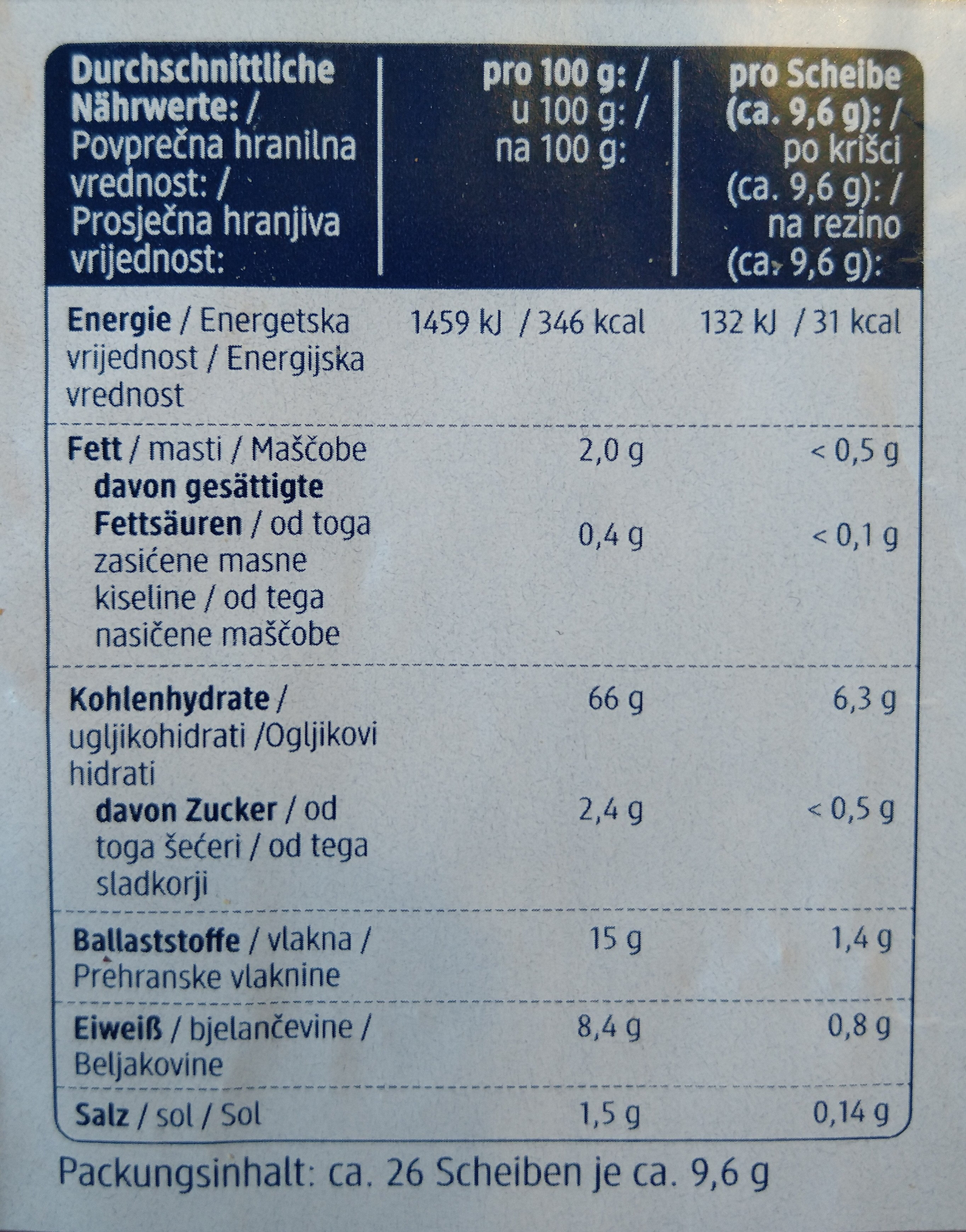 Knäckebrot - Nutrition facts