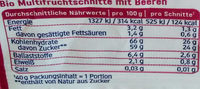 Himbeer Cassis Fruchtschnitte - Nutrition facts